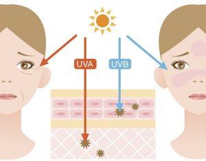 roznie-pomiedzy-promieniowaniem-uva-i-uvb_3450191