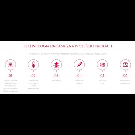 Technologia Neauvia