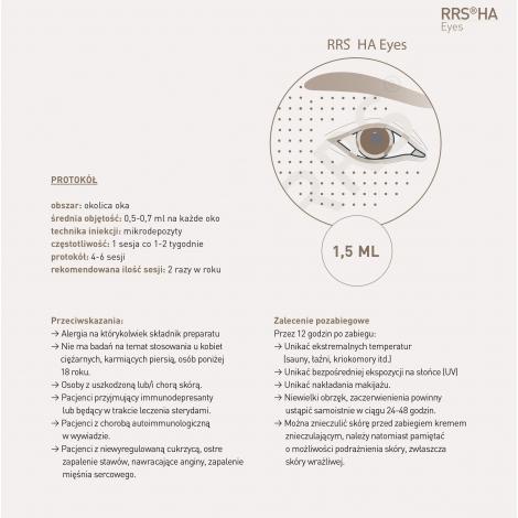 RRS Eyes  protokół zabiegowy