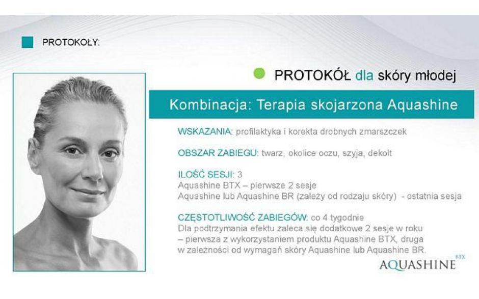 Aquashine BTX 2ml protokół stosowania