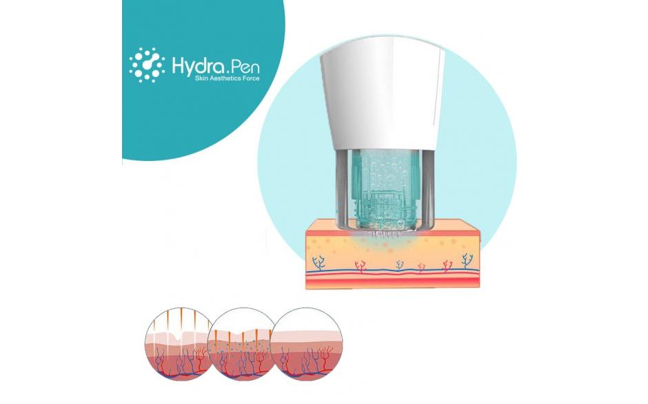 HydraPen- urządzenie do mezoterapii mikroigłowej z aplikatorem - bezprzewodowe 1szt.