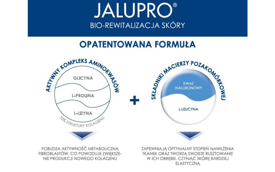 Jalupro HMW 2,5ml
