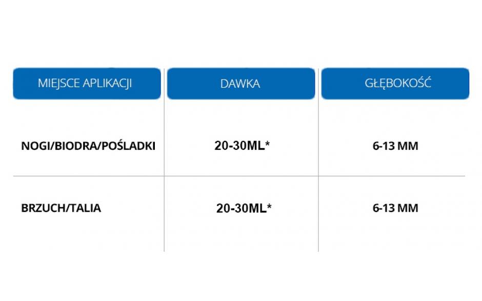 Lipolax + 10ml protokół stosowania
